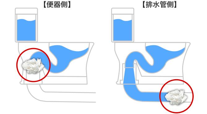 3.トイレの水が溢れる場合