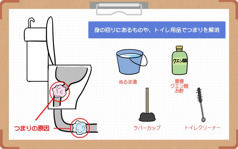 原因別トイレのつまりの解消法